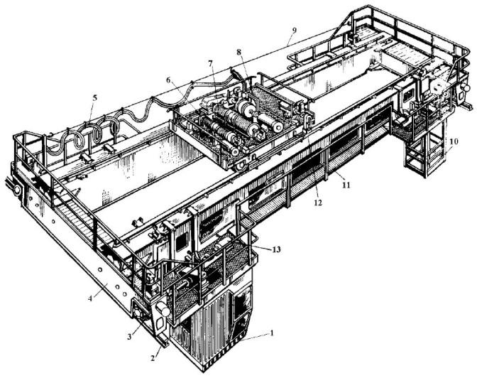 Cхема мостового электрического крана