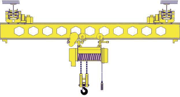 Мостовые кран-балки
