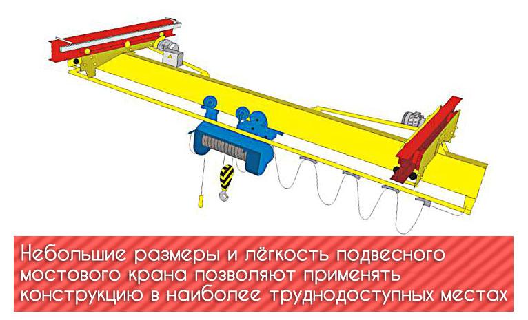 Мостовой однобалочный кран (подвесной)