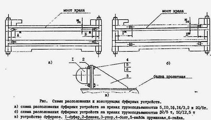 Оборудование мостового крана