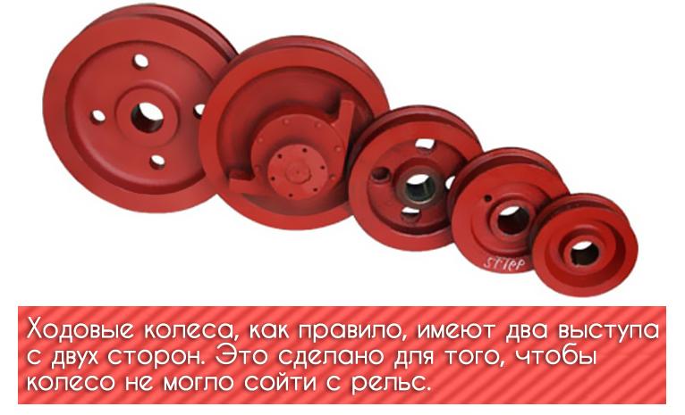Узлы мостовых кран-балок: ходовые колеса