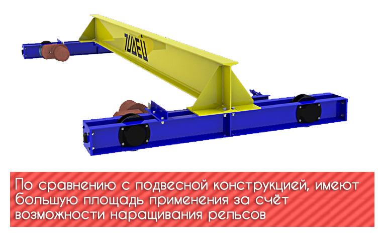 Однобалочный мостовой кран ( опорный)
