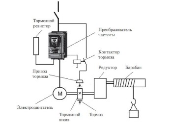 Структурная схема электропривода механизма подъема