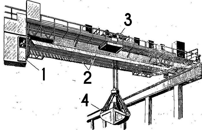 Монтажные схемы грейферных кранов