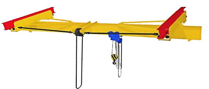 Однобалочный подвесной ручной кран